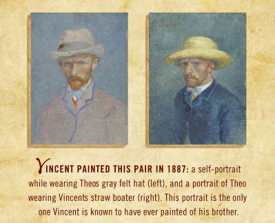 Portrait of Theo from Vincent and Theo: The Van Gogh Brothers